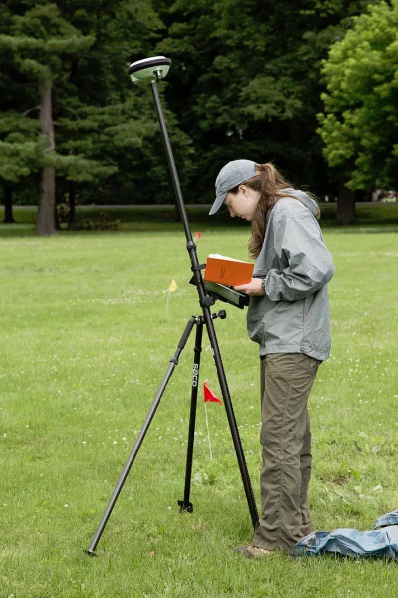 Fieldwork Spotlight: The White Springs Project | CIAMS